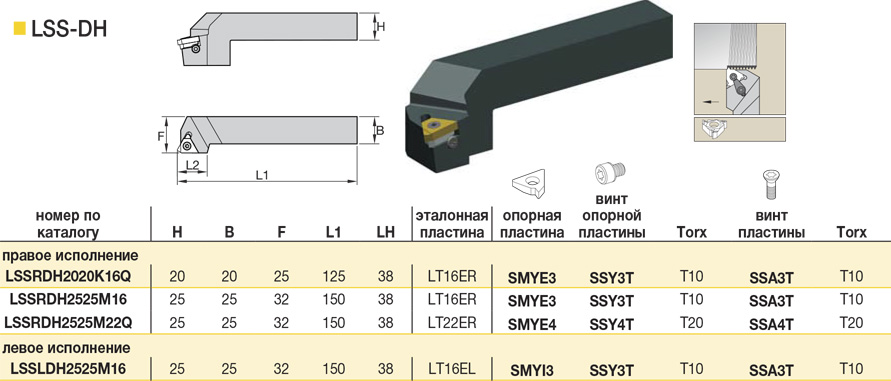 2-LSS-DH резец резьбовой, для наружной резьбы, описание, страница из каталога Kennametal - 1